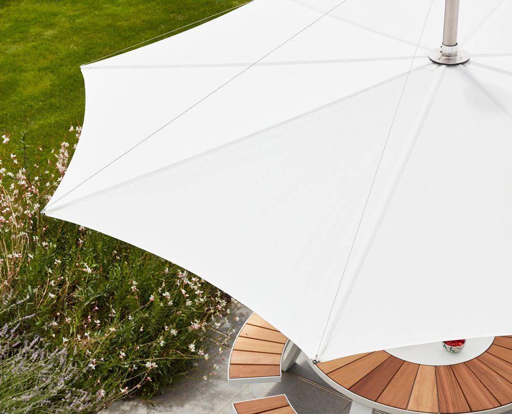 Hoe parasolstoffen behandelen